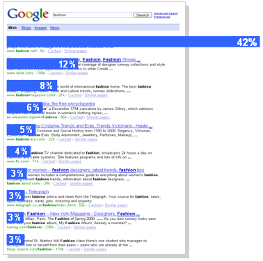 The Dark Knight strikes back – another Google SERP test