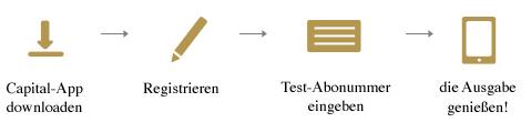 Registrierung für Test Capital App