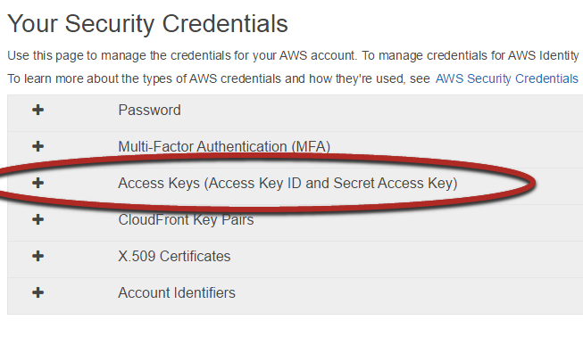 Amazon API Security Credentials